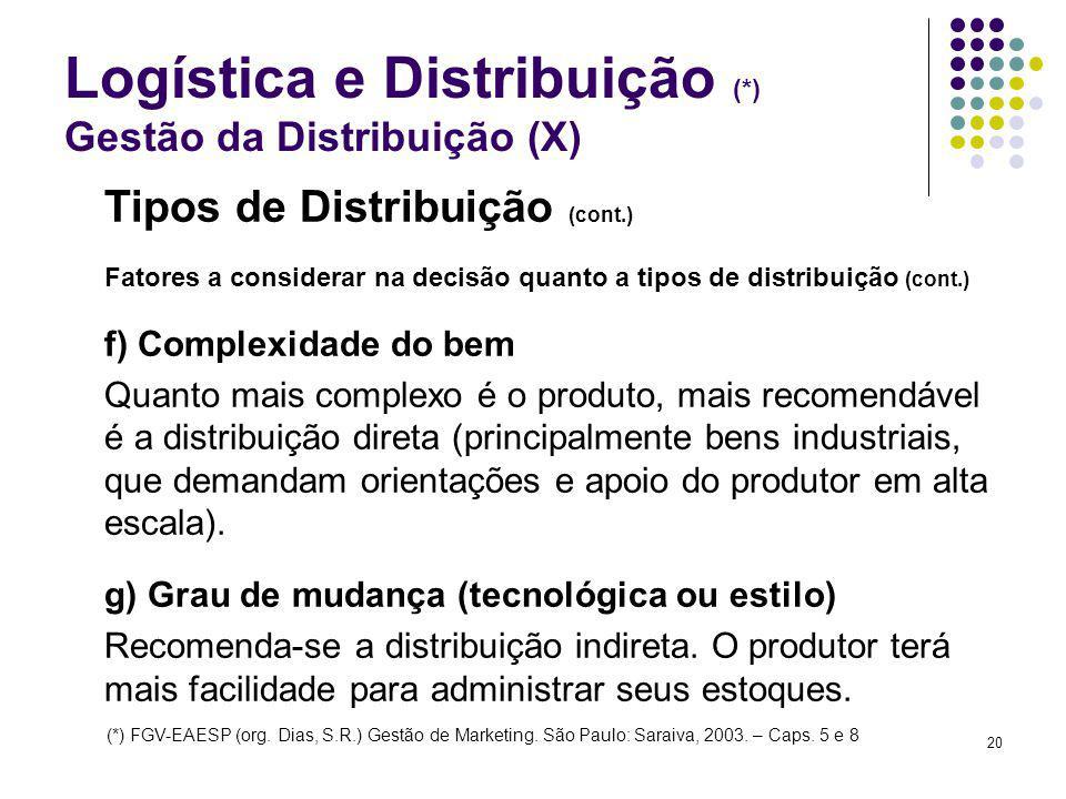 Logística e Distribuição (*) Gestão da Distribuição (X)