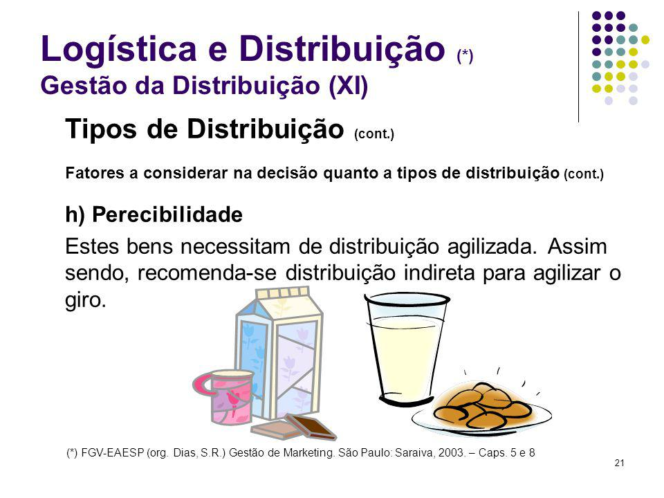 Logística e Distribuição (*) Gestão da Distribuição (XI)