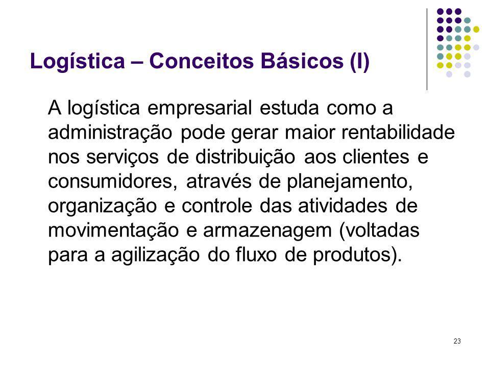 Logística – Conceitos Básicos (I)