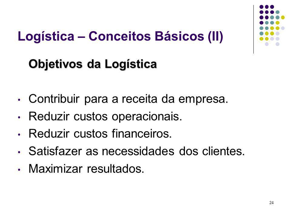 Logística – Conceitos Básicos (II)