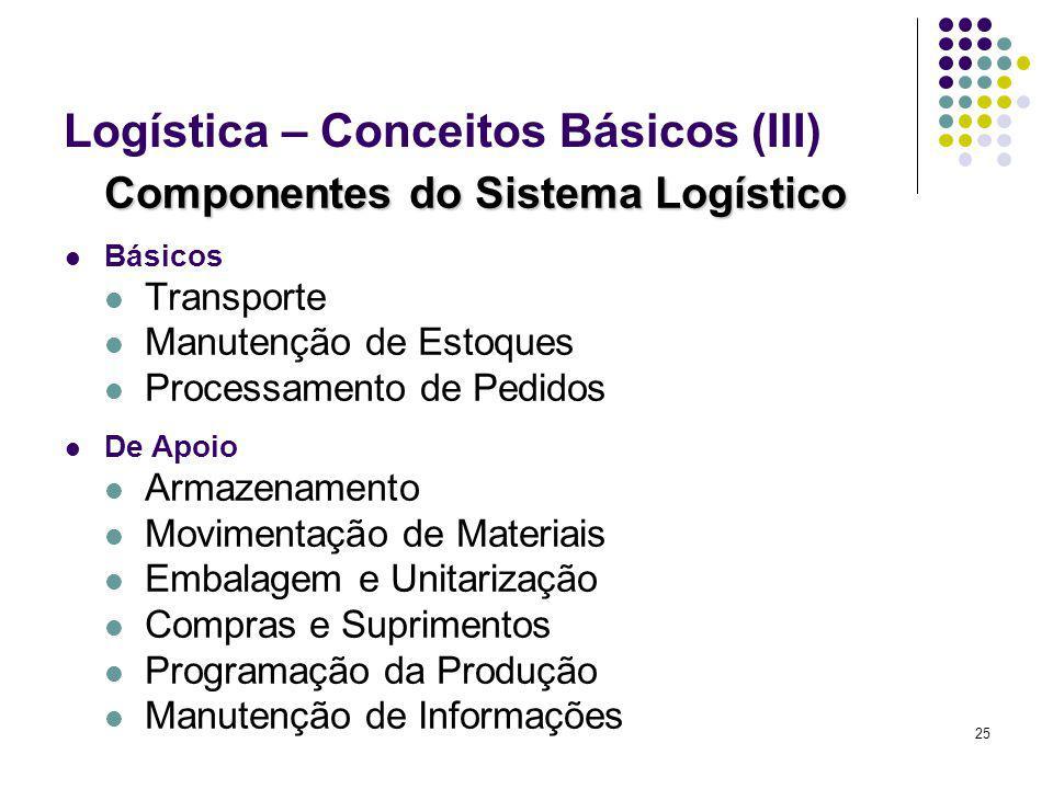 Logística – Conceitos Básicos (III)