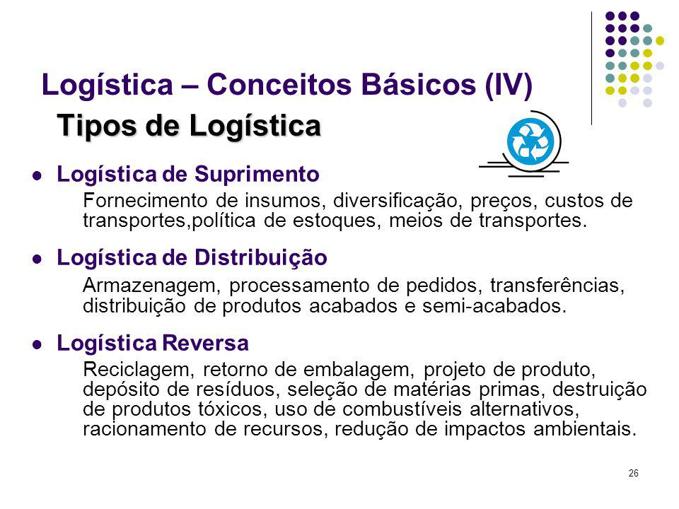Logística – Conceitos Básicos (IV)
