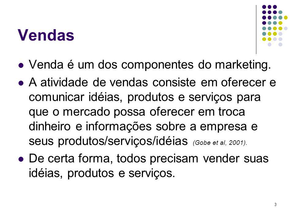 Vendas Venda é um dos componentes do marketing.