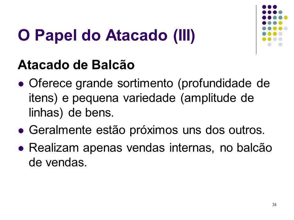 O Papel do Atacado (III)