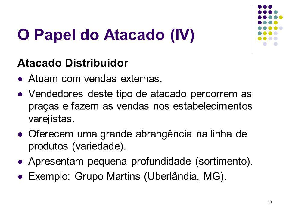 O Papel do Atacado (IV) Atacado Distribuidor