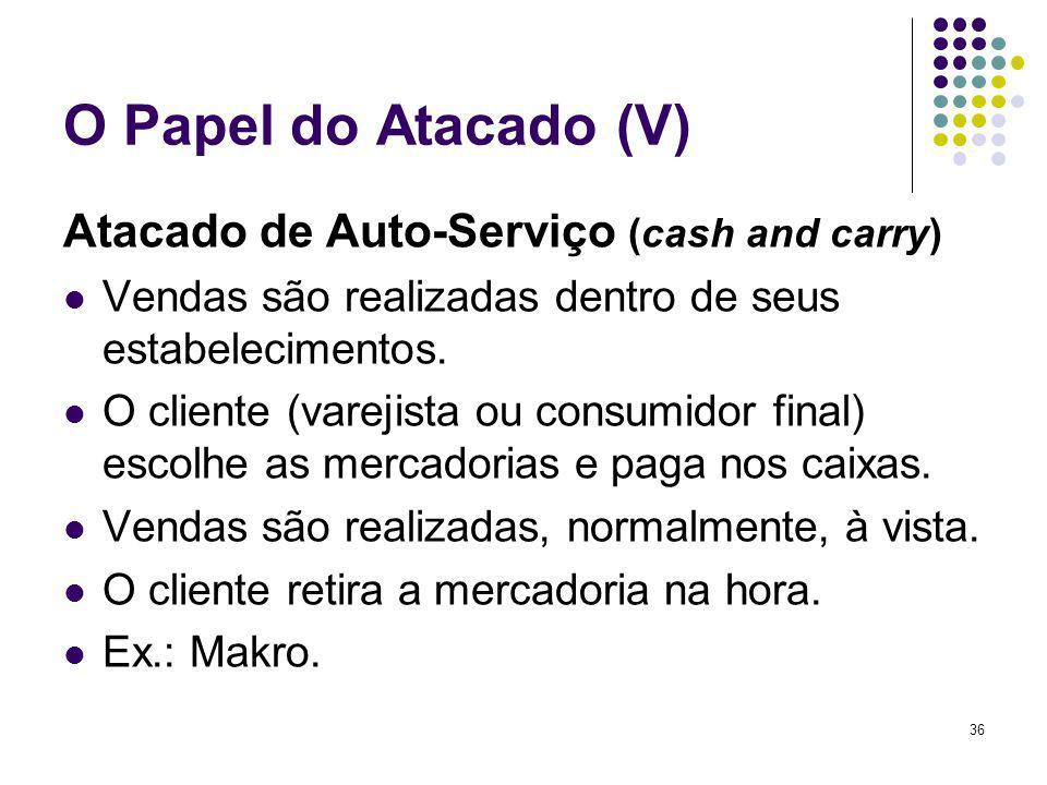 O Papel do Atacado (V) Atacado de Auto-Serviço (cash and carry)