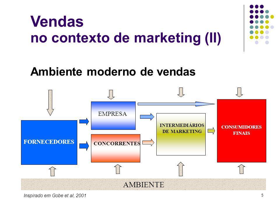 Ambiente moderno de vendas