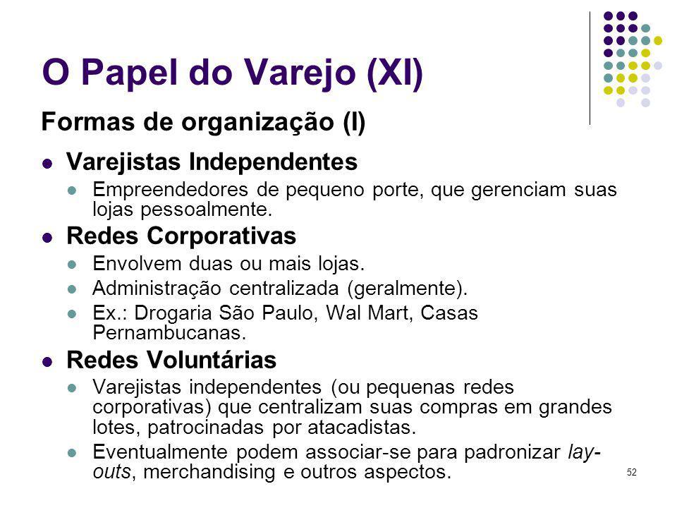 O Papel do Varejo (XI) Formas de organização (I)