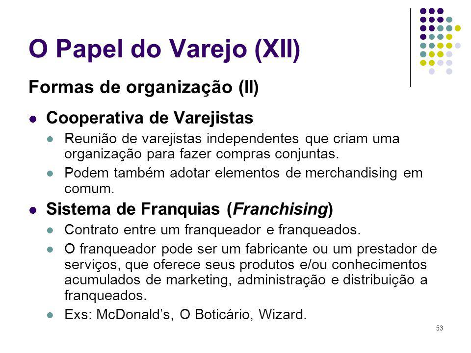 O Papel do Varejo (XII) Formas de organização (II)