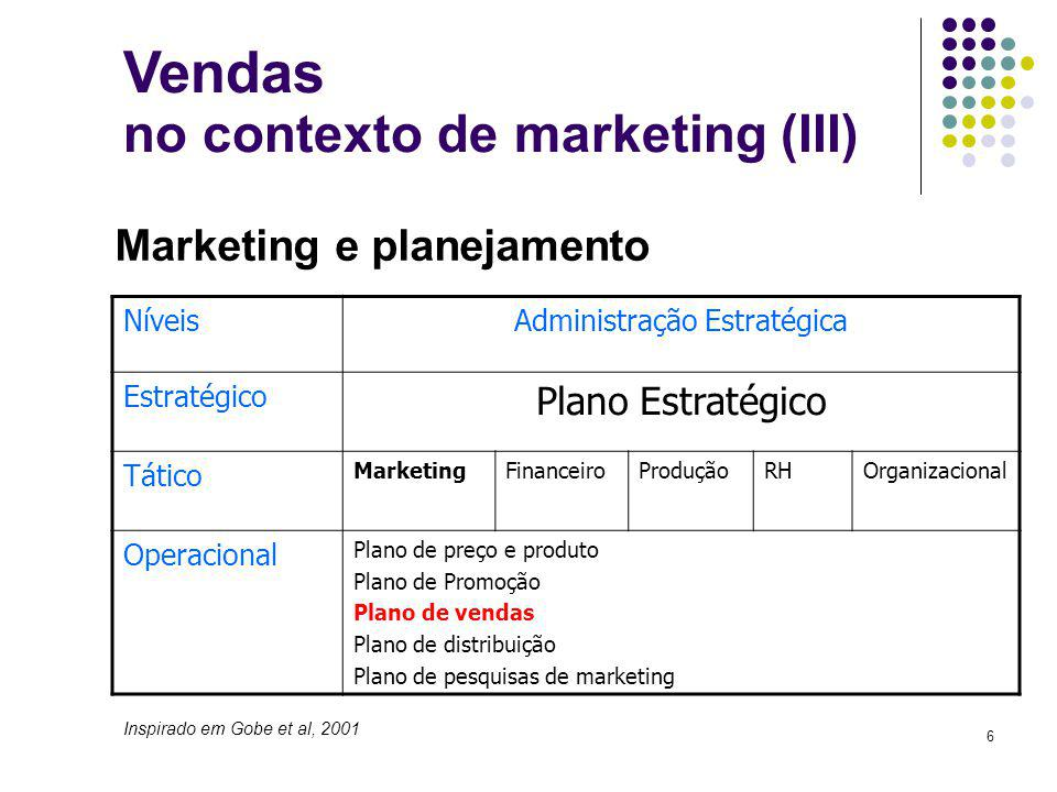 Marketing e planejamento