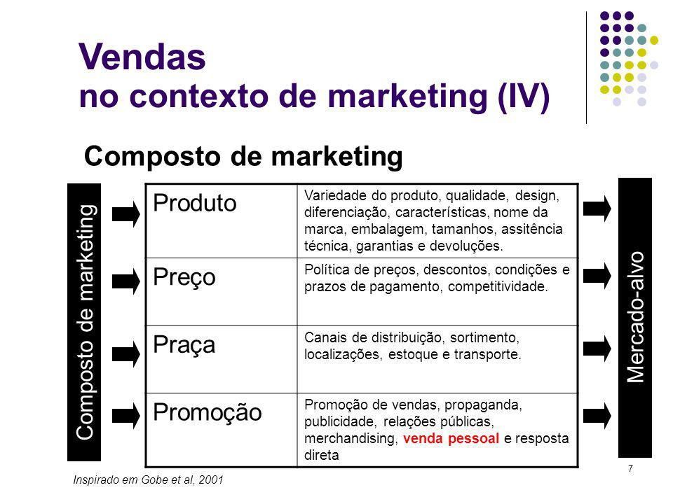 Vendas no contexto de marketing (IV) Composto de marketing Produto