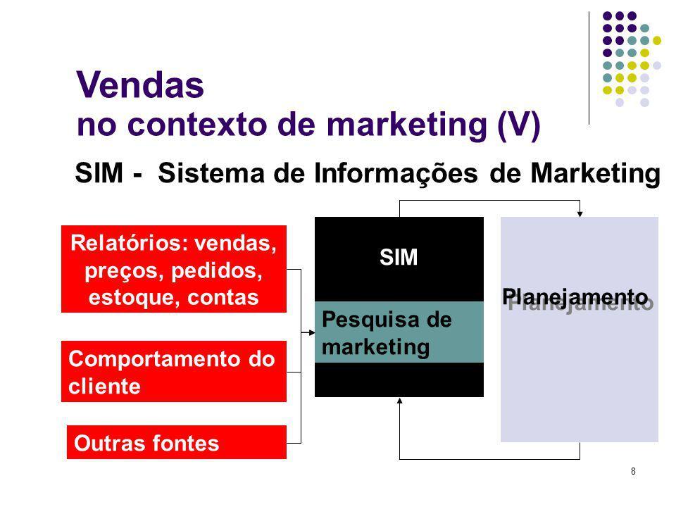 SIM - Sistema de Informações de Marketing