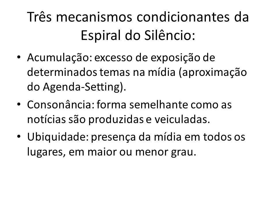 Três mecanismos condicionantes da Espiral do Silêncio: