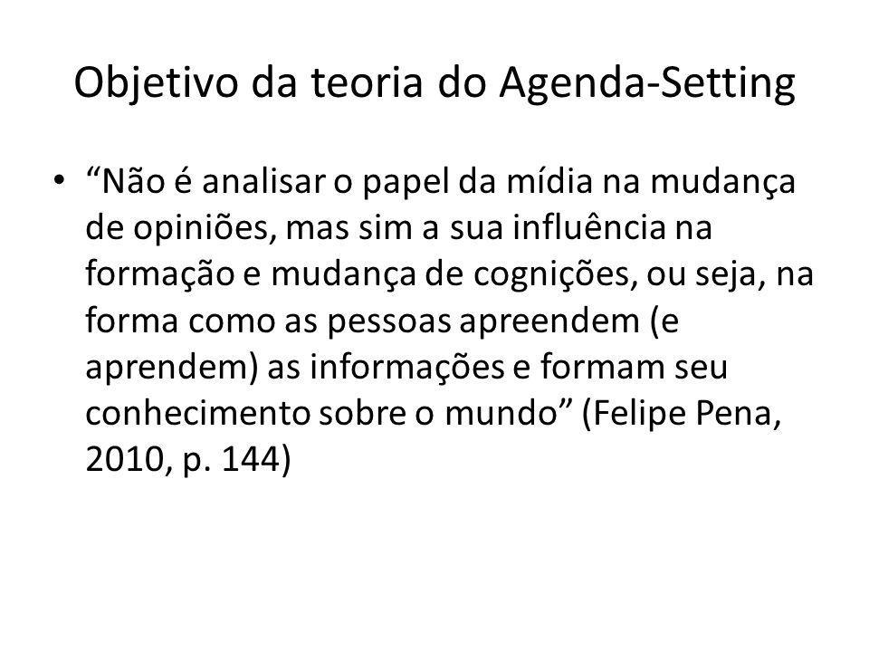 Objetivo da teoria do Agenda-Setting