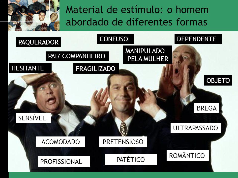 Material de estímulo: o homem abordado de diferentes formas