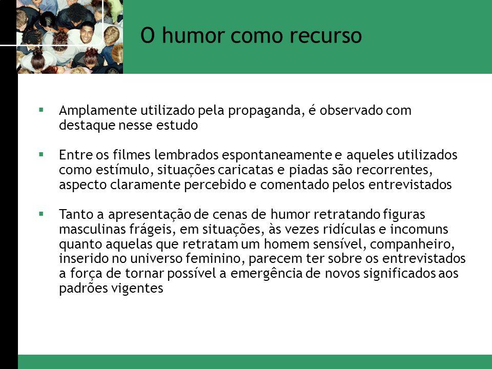 O humor como recurso Amplamente utilizado pela propaganda, é observado com destaque nesse estudo.
