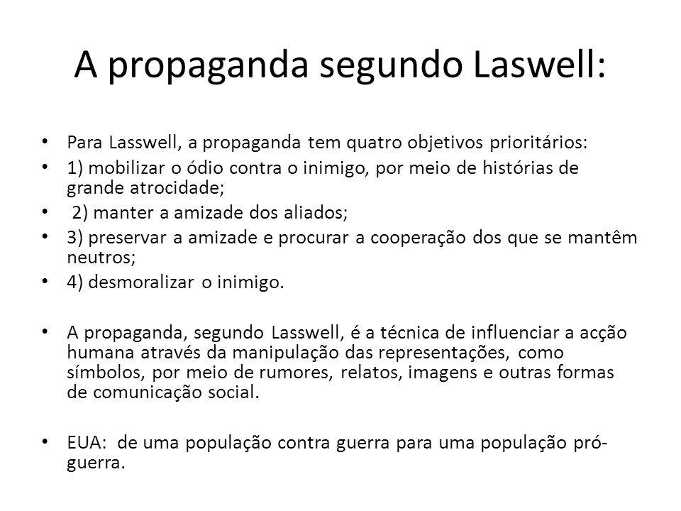 A propaganda segundo Laswell: