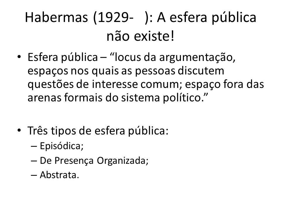 Habermas (1929- ): A esfera pública não existe!