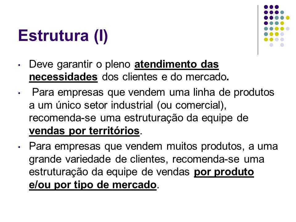 Estrutura (I) Deve garantir o pleno atendimento das necessidades dos clientes e do mercado.