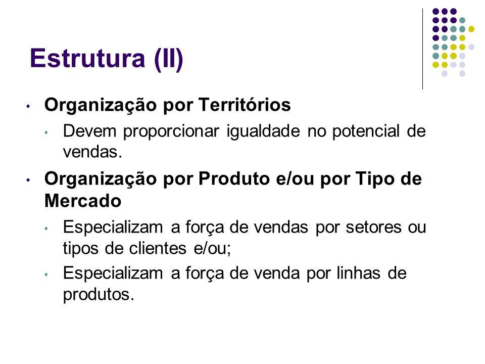 Estrutura (II) Organização por Territórios