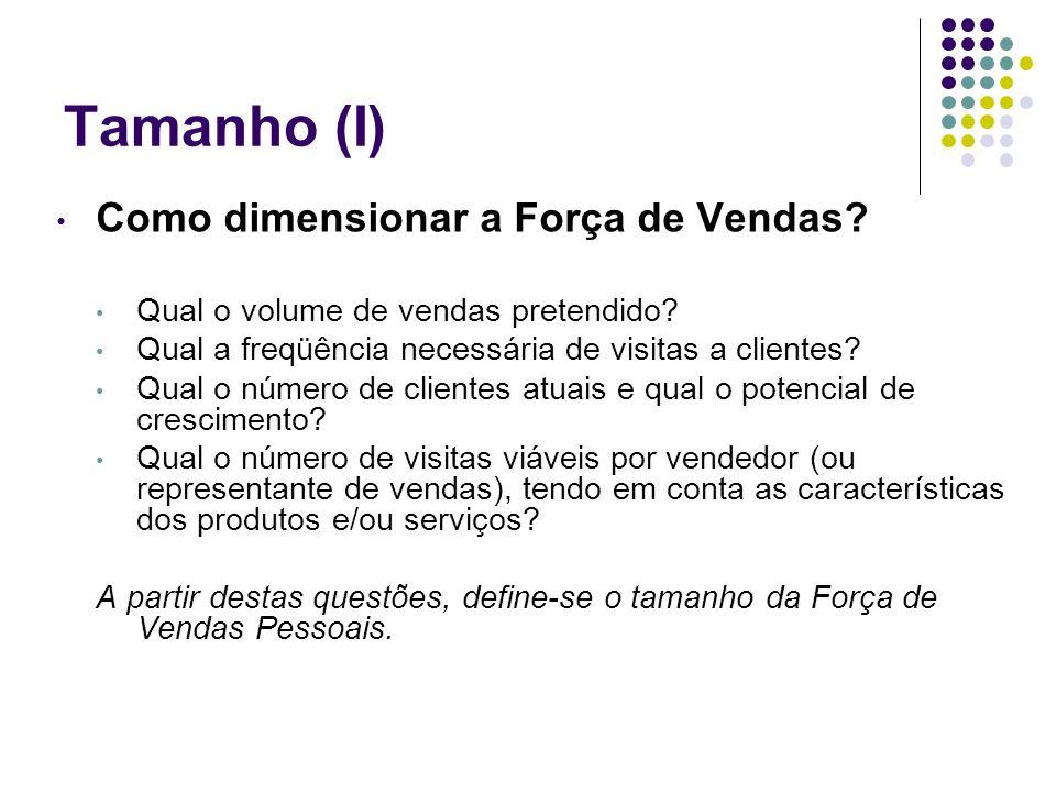 Tamanho (I) Como dimensionar a Força de Vendas
