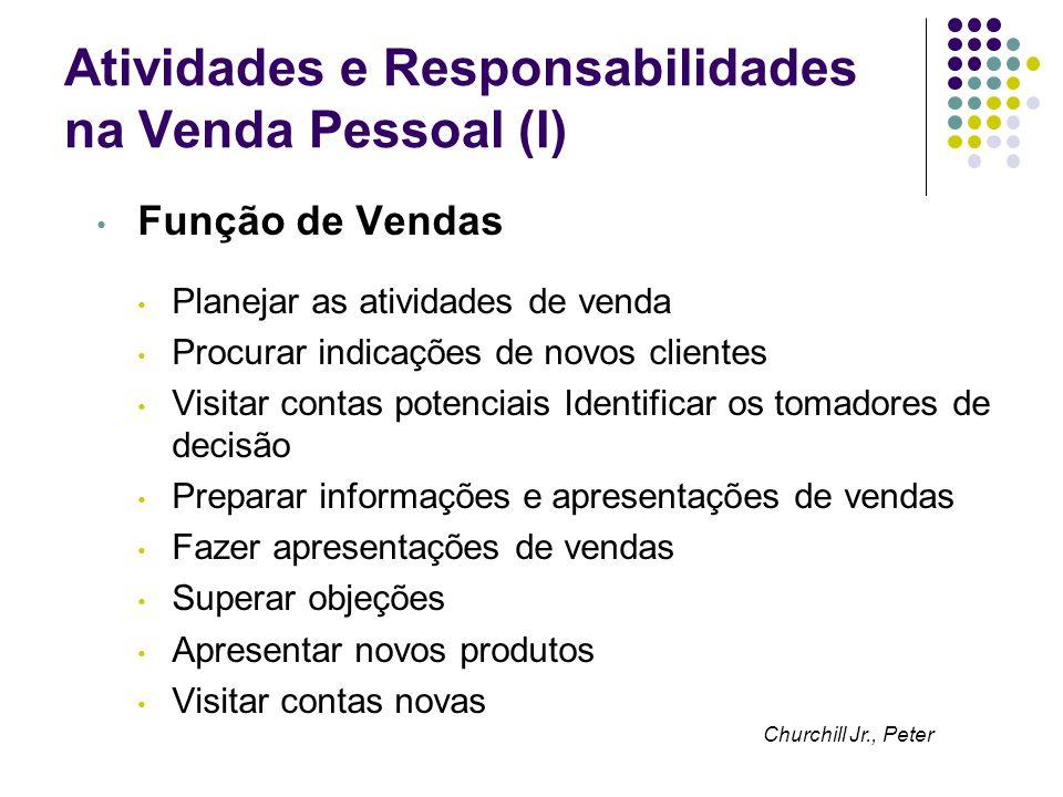 Atividades e Responsabilidades na Venda Pessoal (I)