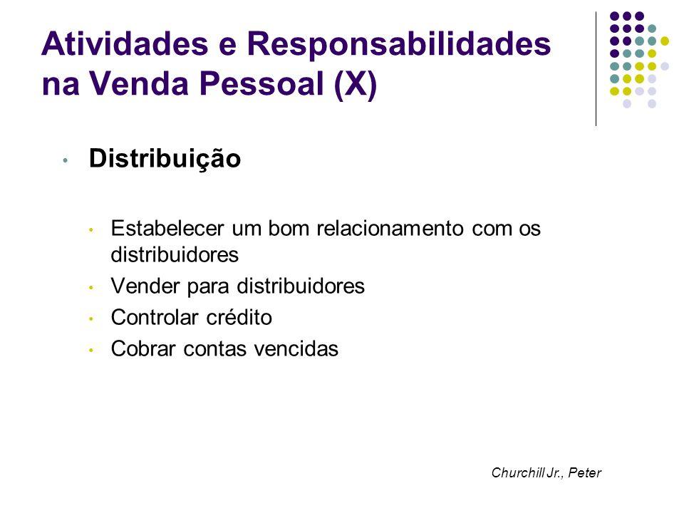 Atividades e Responsabilidades na Venda Pessoal (X)
