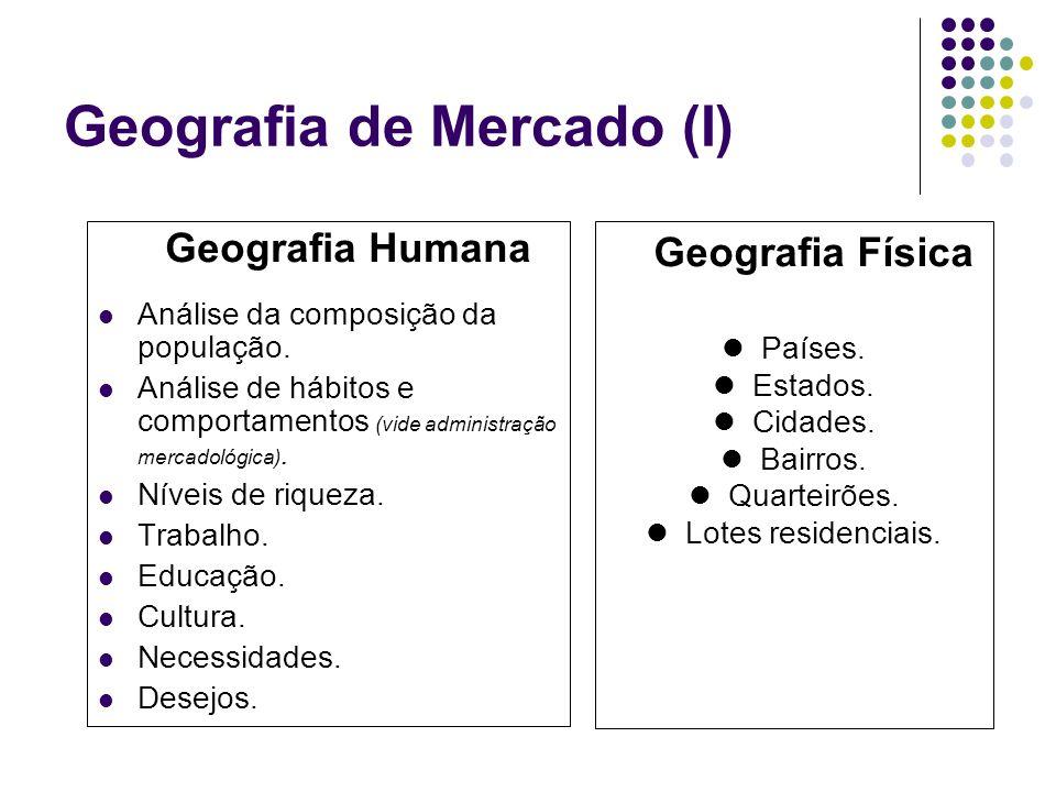 Geografia de Mercado (I)