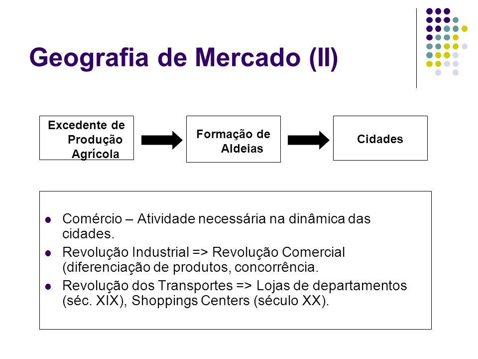 Geografia de Mercado (II)