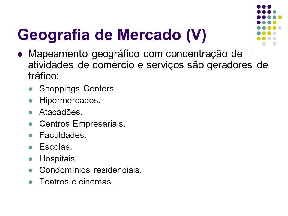 Geografia de Mercado (V)