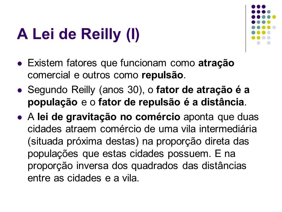 A Lei de Reilly (I) Existem fatores que funcionam como atração comercial e outros como repulsão.