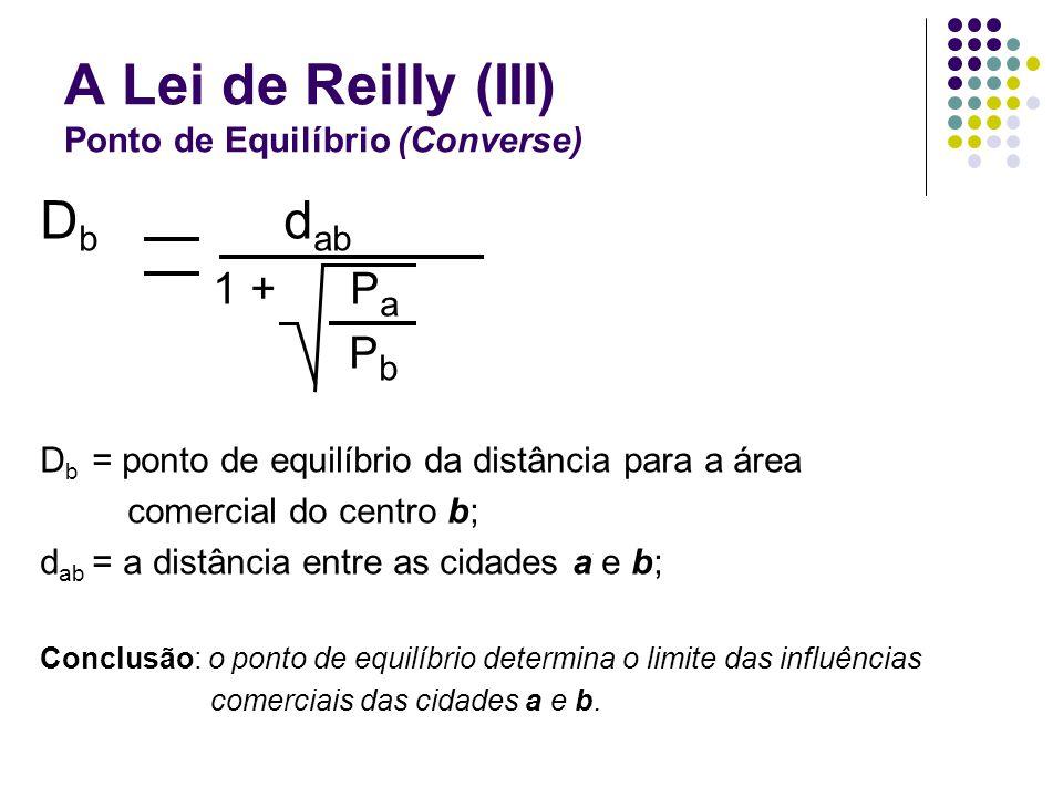 A Lei de Reilly (III) Ponto de Equilíbrio (Converse)