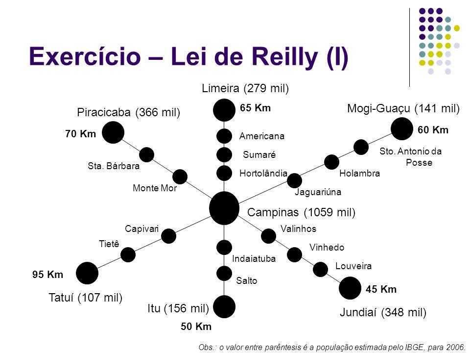 Exercício – Lei de Reilly (I)