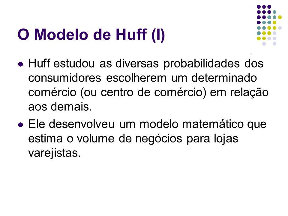 O Modelo de Huff (I)
