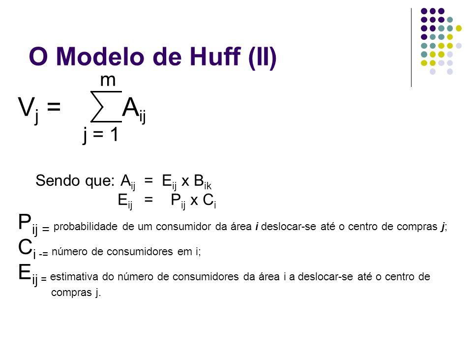 Vj = Aij O Modelo de Huff (II)