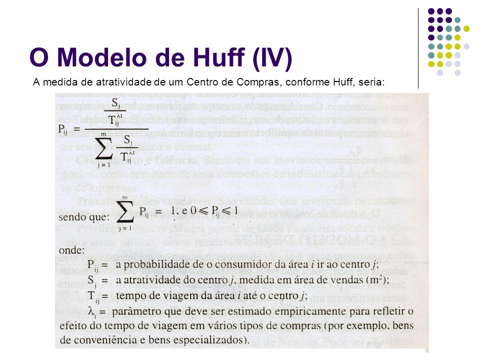 O Modelo de Huff (IV) A medida de atratividade de um Centro de Compras, conforme Huff, seria: