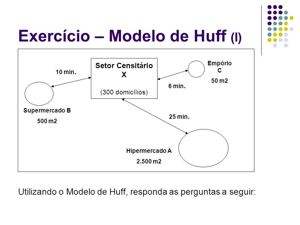 Exercício – Modelo de Huff (I)