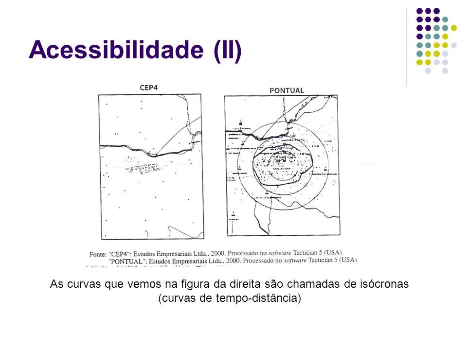 Acessibilidade (II) As curvas que vemos na figura da direita são chamadas de isócronas (curvas de tempo-distância)