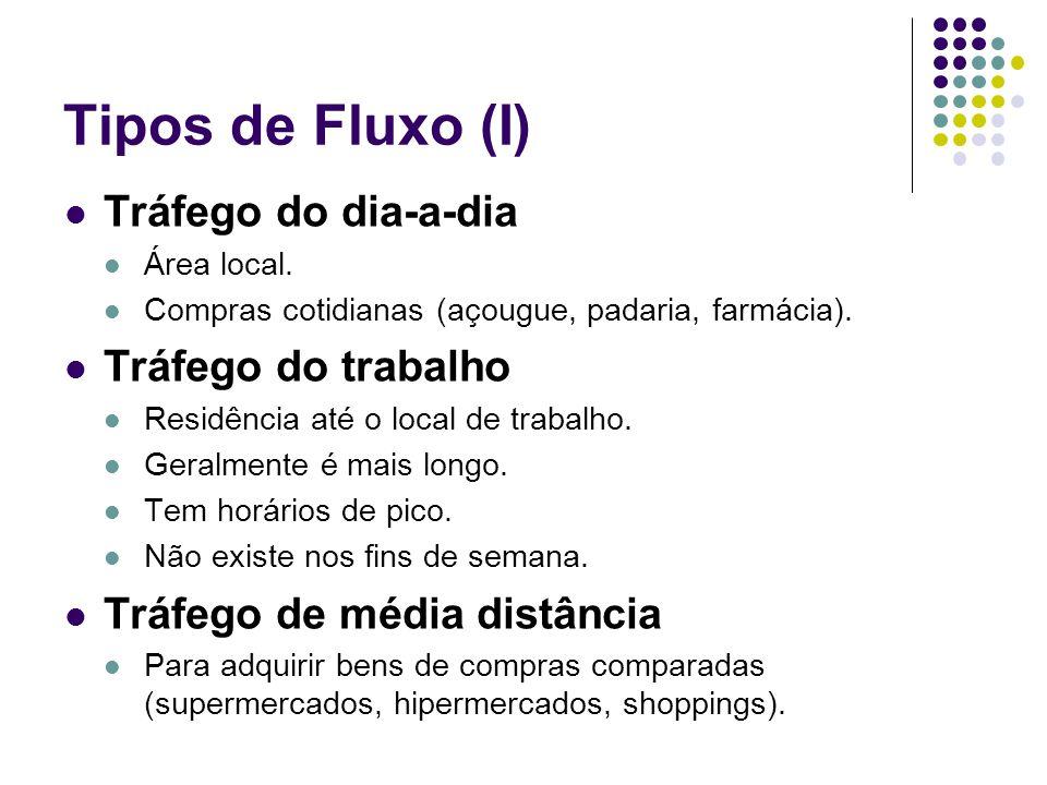 Tipos de Fluxo (I) Tráfego do dia-a-dia Tráfego do trabalho