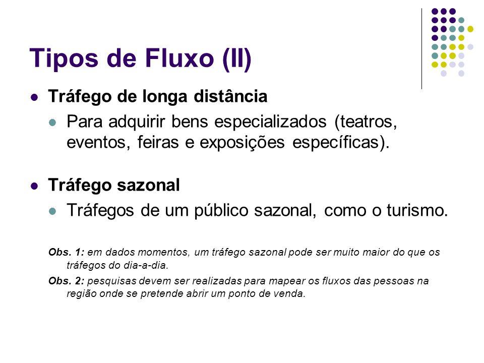 Tipos de Fluxo (II) Tráfego de longa distância
