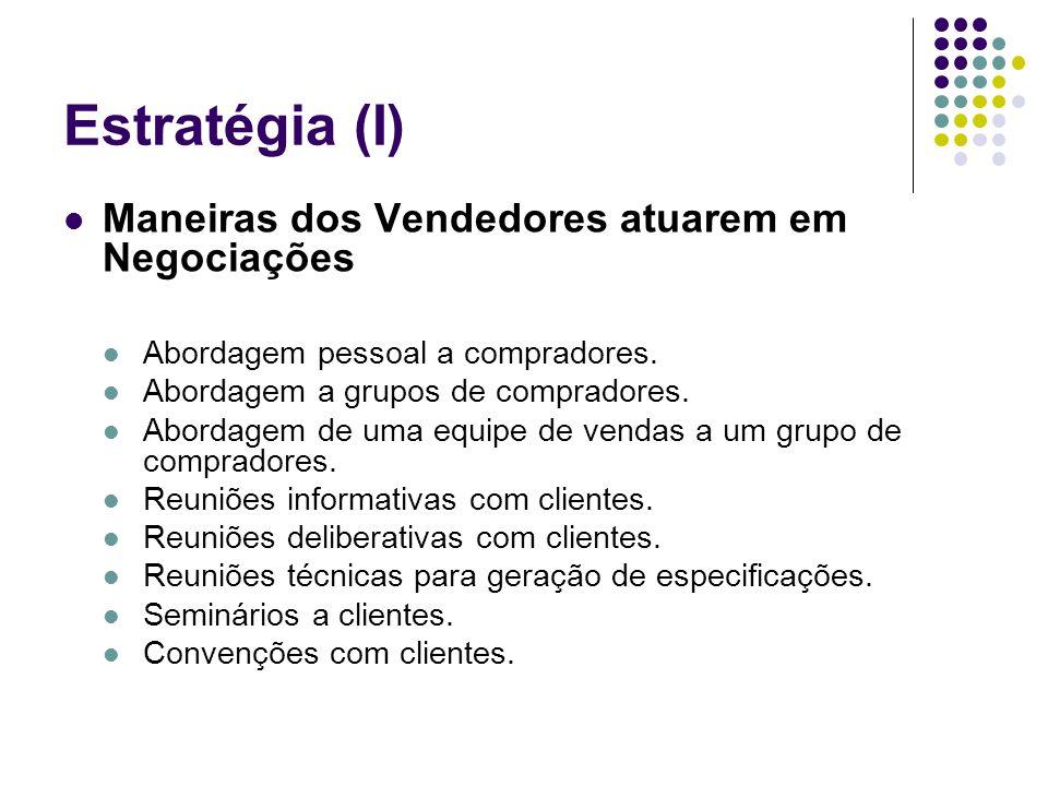 Estratégia (I) Maneiras dos Vendedores atuarem em Negociações