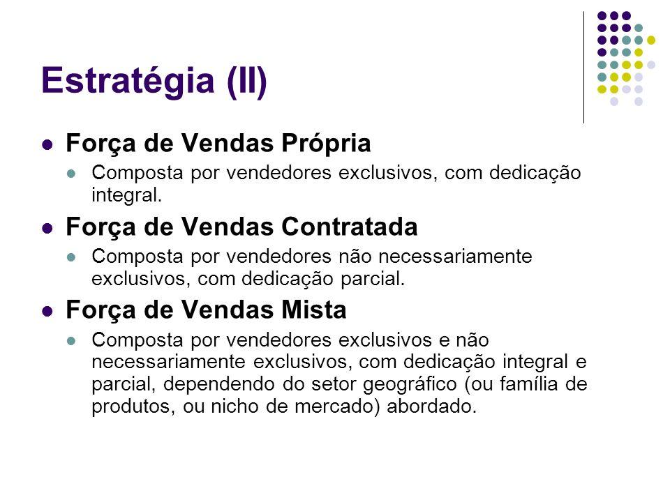 Estratégia (II) Força de Vendas Própria Força de Vendas Contratada