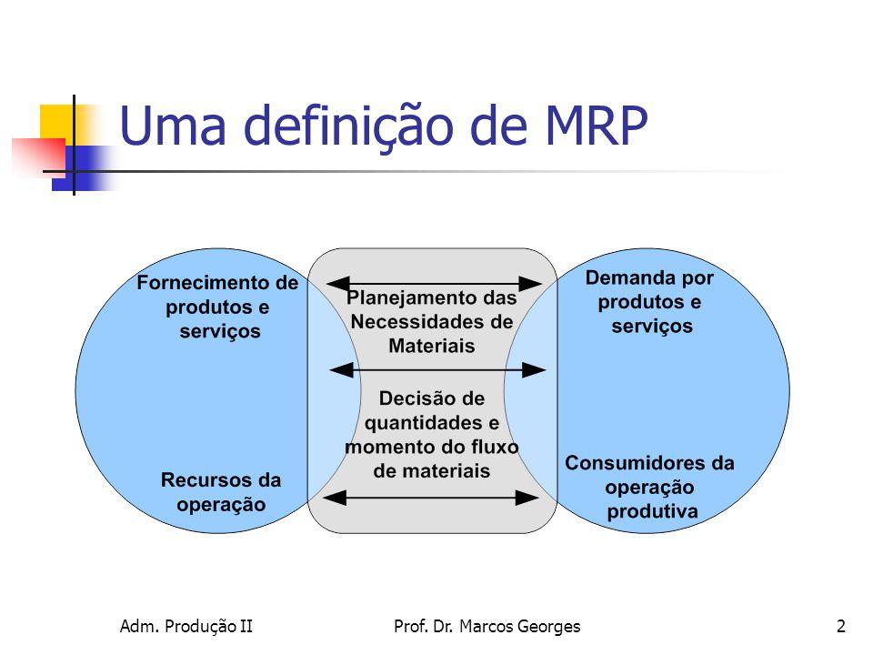 Uma definição de MRP Adm. Produção II Prof. Dr. Marcos Georges