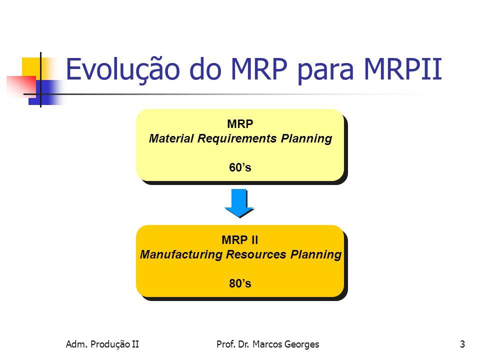 Evolução do MRP para MRPII