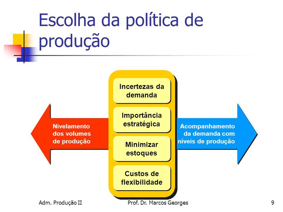 Escolha da política de produção