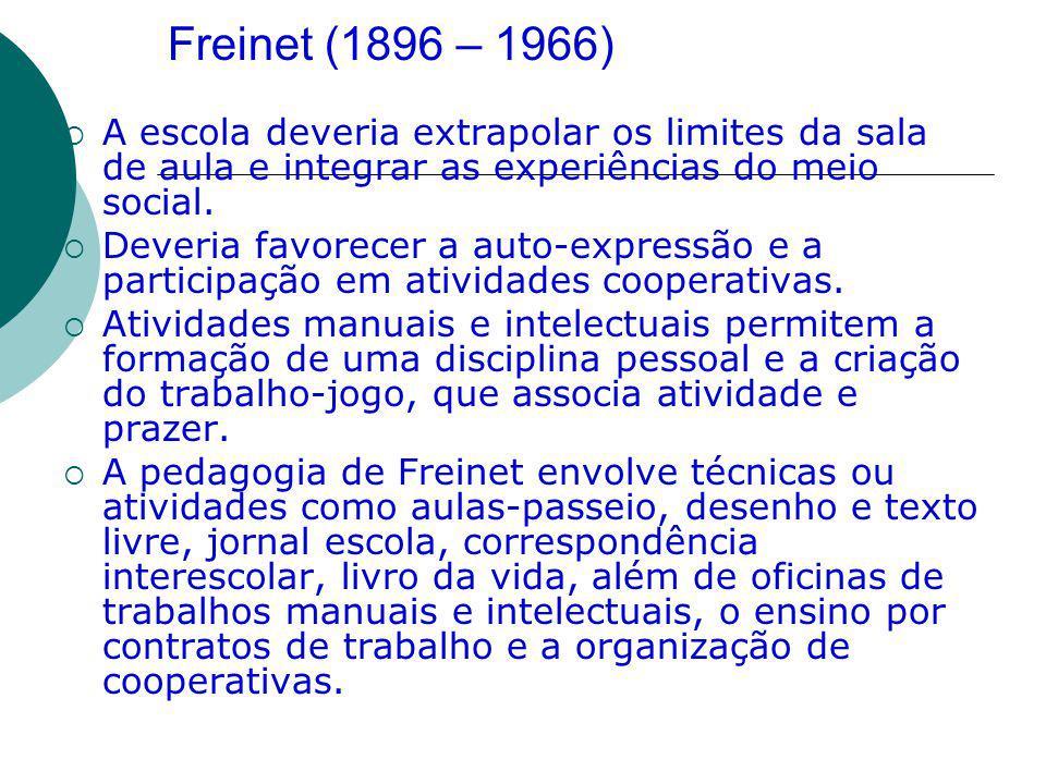 Freinet (1896 – 1966) A escola deveria extrapolar os limites da sala de aula e integrar as experiências do meio social.
