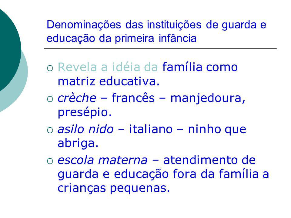 Revela a idéia da família como matriz educativa.