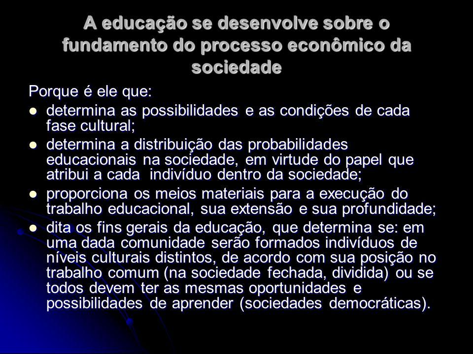 A educação se desenvolve sobre o fundamento do processo econômico da sociedade