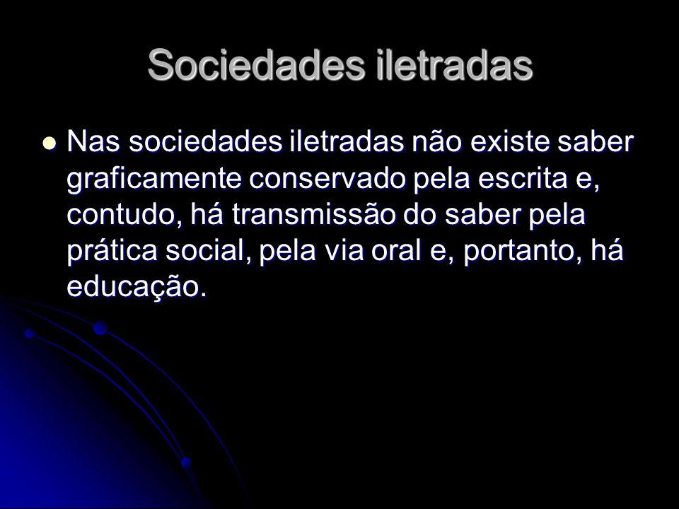 Sociedades iletradas