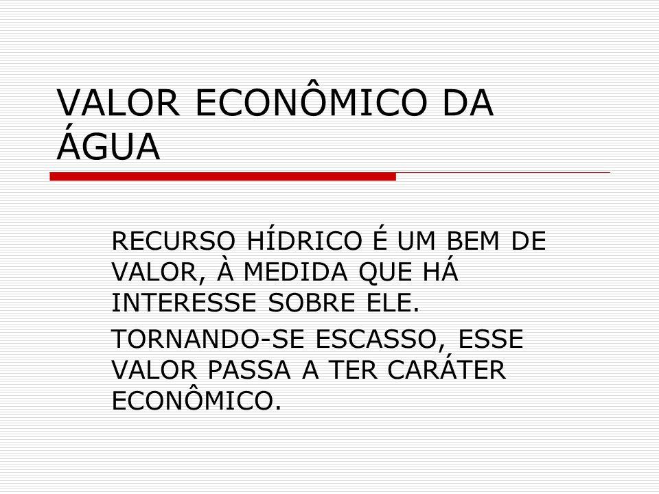 VALOR ECONÔMICO DA ÁGUA